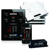 SW656™ iRACEWEIGH™ SCALE SYSTEM